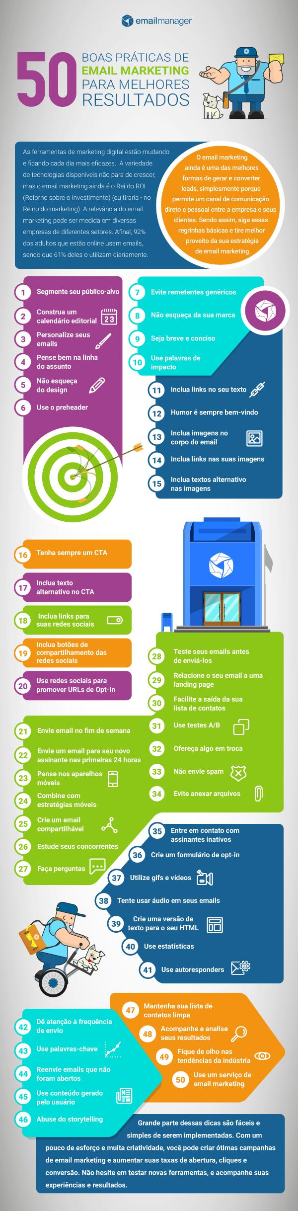 Infografico boas praticas de email marketing